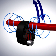 Spin Force Σύστημα Εκγύμνασης με βάση την Περιστροφική Κίνηση και τη Φυγόκεντρο Δύναμη -ΓΥΜΝΑΣΤΙΚΗ FITNESS